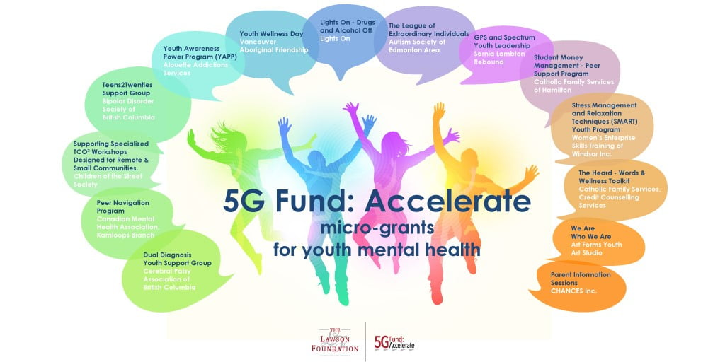 5G Fund Accelerate_Facebook